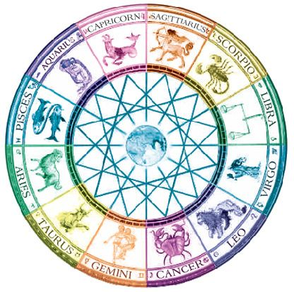 Астрологический прогноз на декабрь.(часть 2) .  Удачные дни декабря 2014.