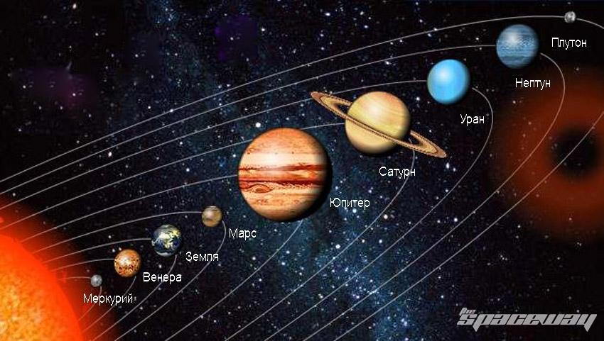 Ретроградные планеты в 2018. Продолжение темы. Заметки астролога.