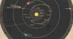 «Парад планет. Затмение. Рекомендации». Заметки астролога.